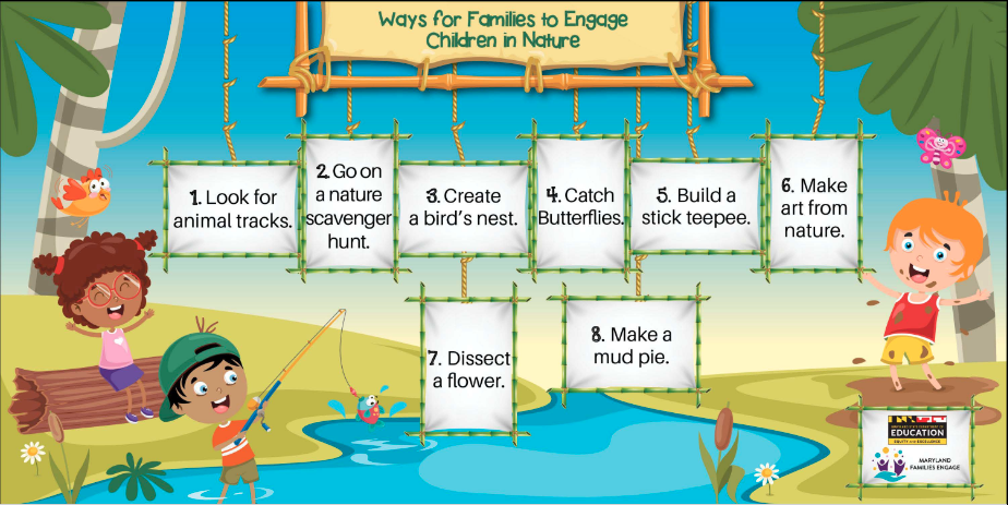 Screenshot of cartoon kids outside with a list of items for Ways for Families to Engage Children in Nature