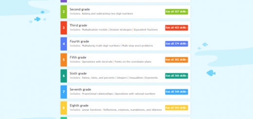IXL Math website with each grade level listed and standards below each grade level