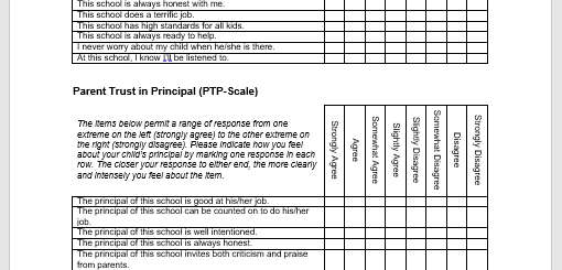 Tables of Parent Trust in School (PTS-Scale) and Parent Trust in Principal (PTP-Scale)