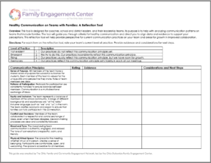 Healthy Communication on Teams with Families: A Reflection Tool